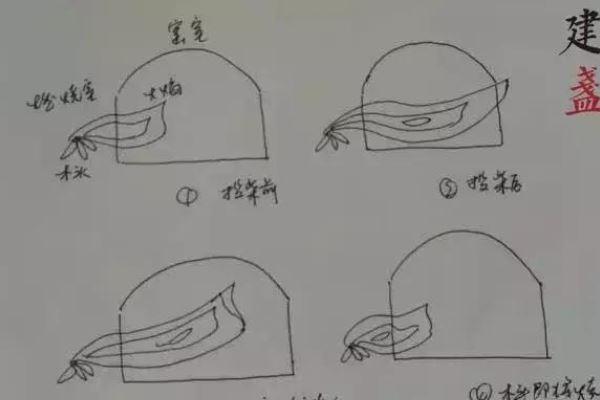 建盏柴烧的制作过程